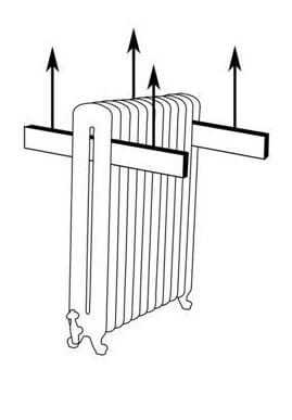 How to lift a cast iron radiator
