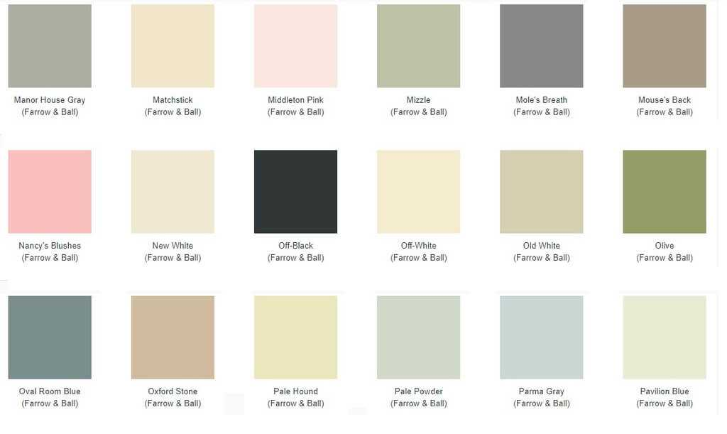 Farrow and Ball paint chart