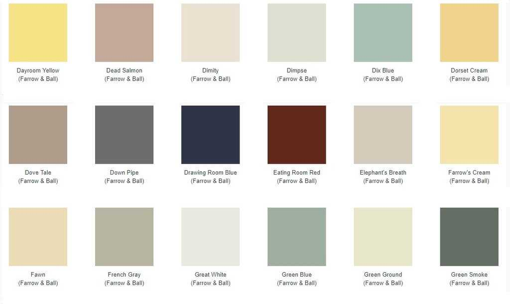 Radiator paint chart from Farrow and Ball