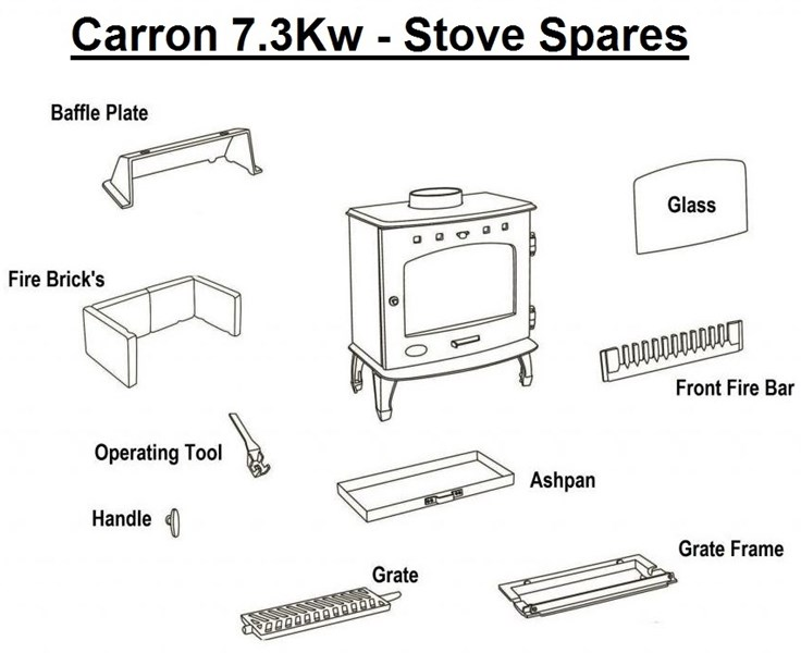 Primary Image - Carron 7.3Kw - Stove Spares