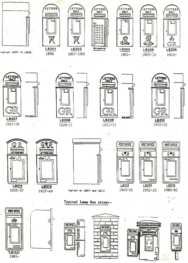 Antique Cast Iron Post Boxes