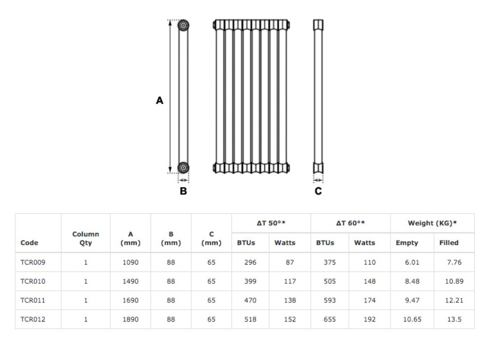 Dimensions Of Hurlingham Carsington Verticle Cast Iron Radiator