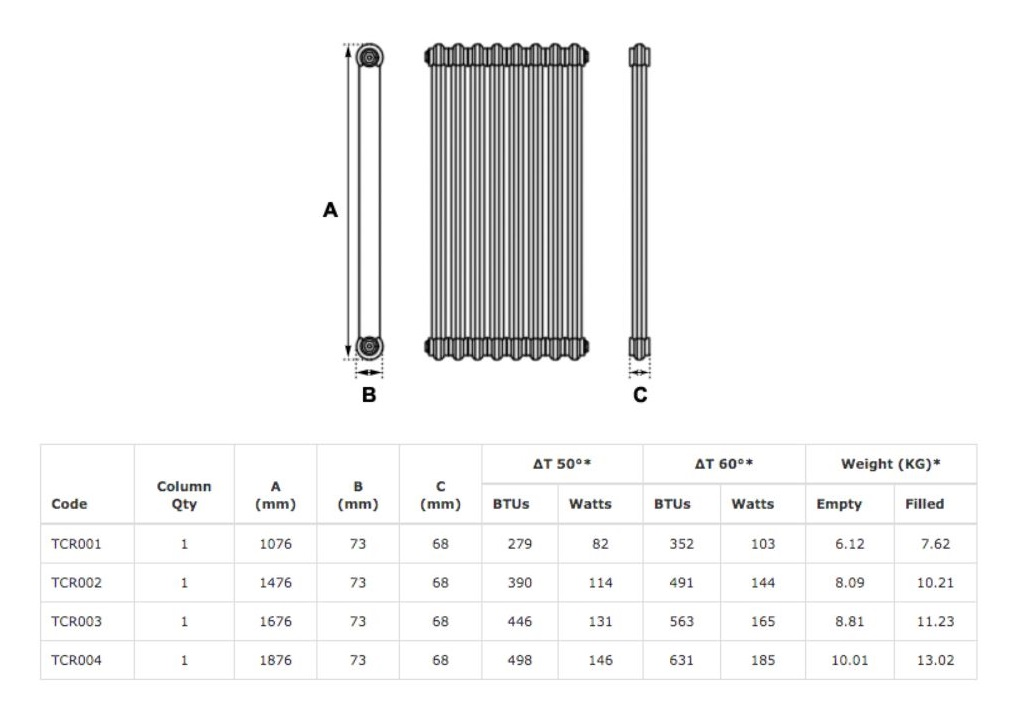 Dimensions Of Hurlingham Amberley Verticle Cast Iron Radiator