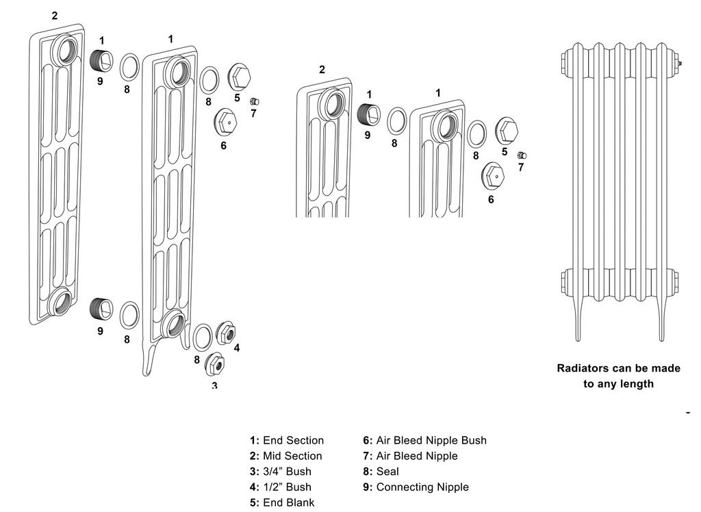Cast Iron 4 Column DIY Radiators made by Carron and Sold Worldwide by UKAA