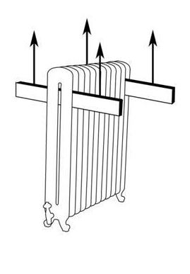How To Lift and Move Cast Iron Radiators made by Carron and Sold Worldwide by UKAA