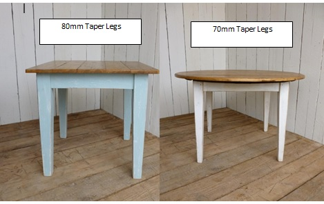 Comparison of different table leg
