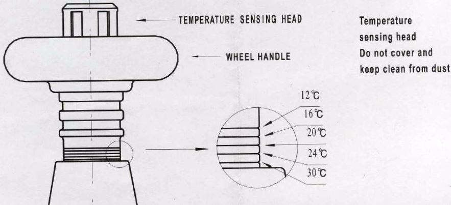 Manual & Trv Thermostatic Radiator Valves & Locksheilds